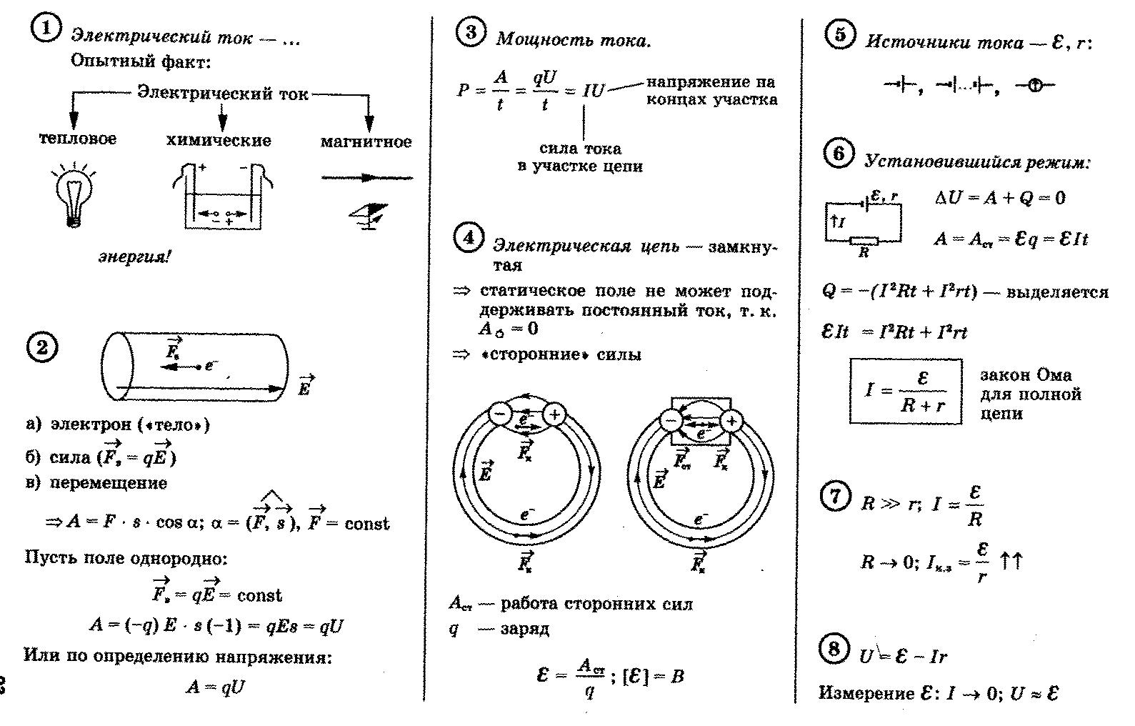 Физика 11 класс магнитное поле конспект