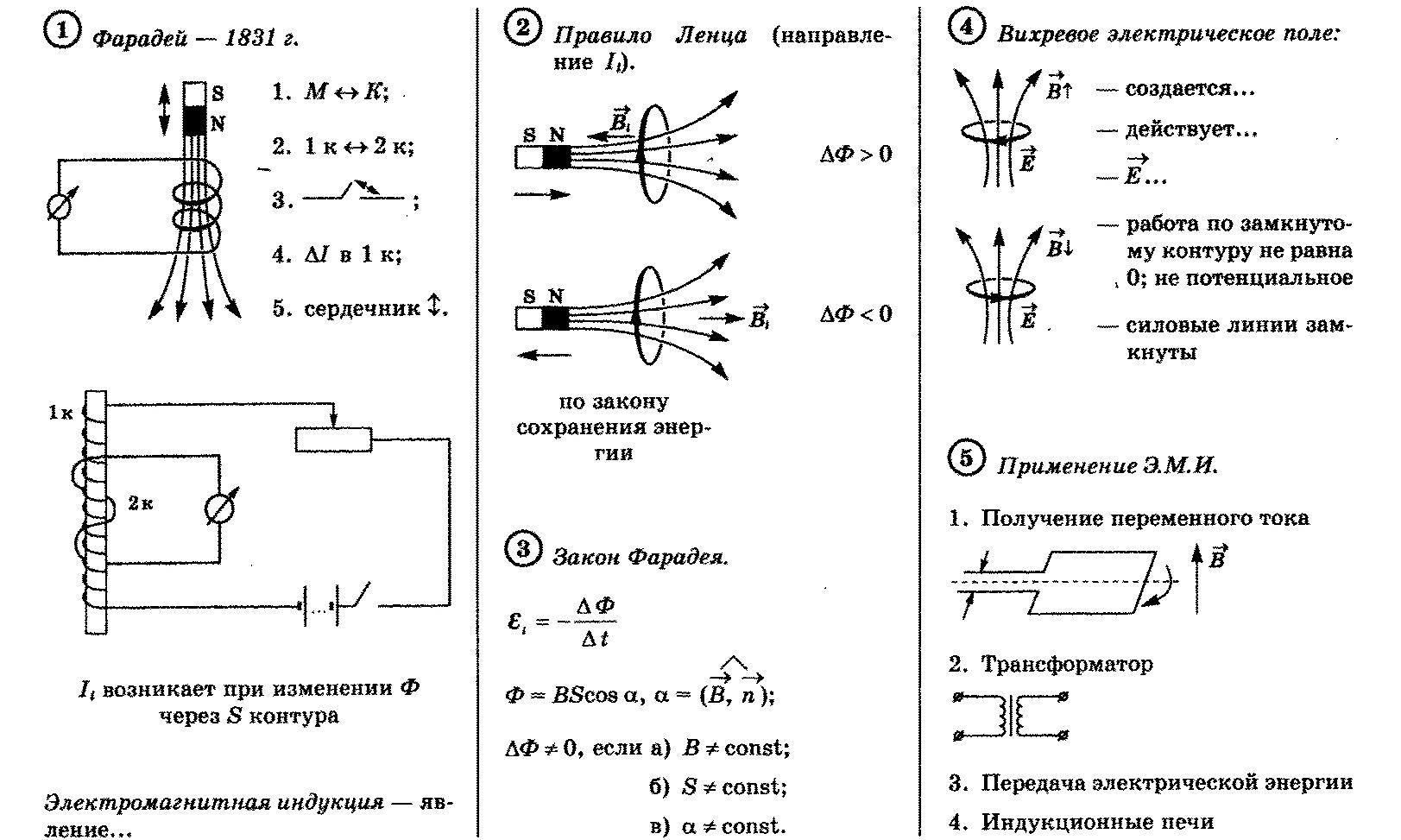 Решебник По Электромагнетизму