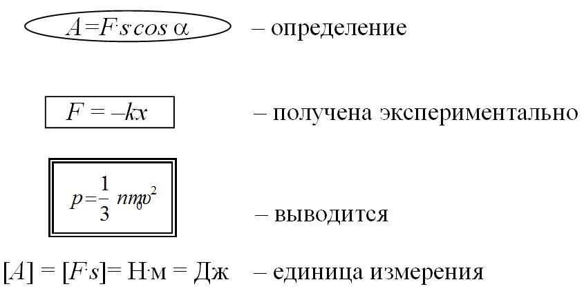 бланки характеристик на учащегося