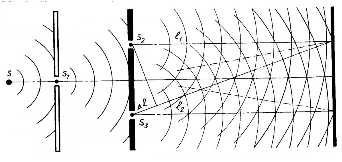 рисунок двух волн разность хода
