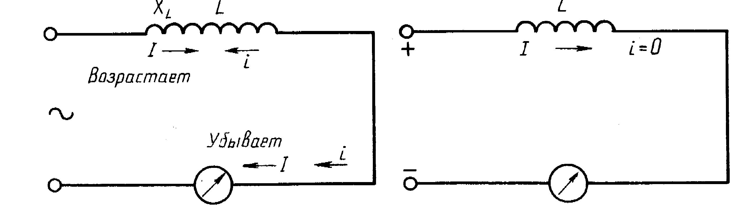 Емкостное и индуктивное сопротивление в цепи переменного тока  В катушке включенной в цепь переменного напряжения сила тока меньше силы тока в цепи