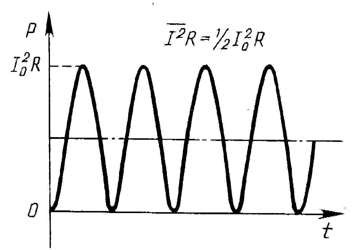схема электрических соединений дгу wilson