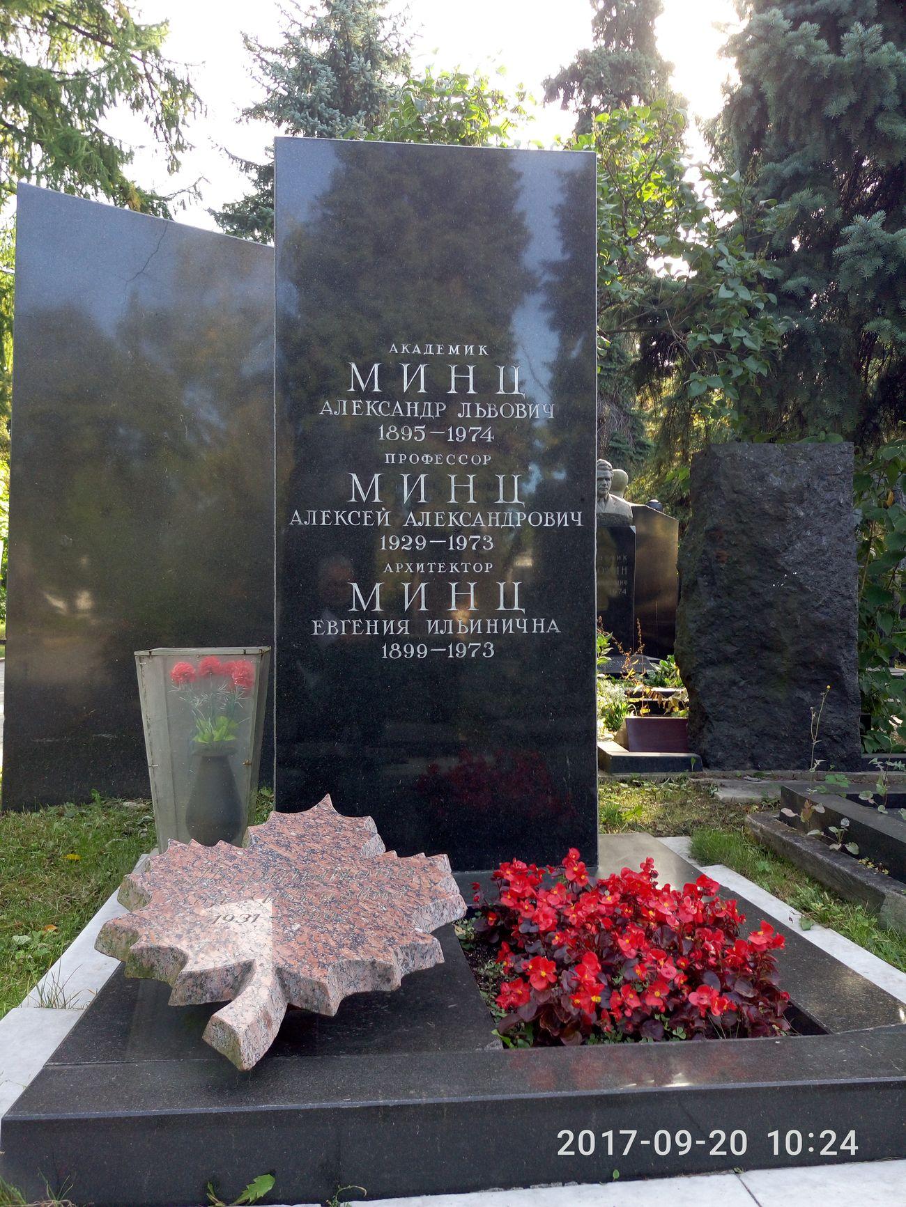 Должностные инструкции заведующий кладбищем